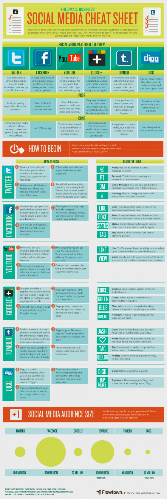 Social-Media-cheat-sheet1